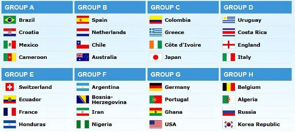 FIFA 2014 draw