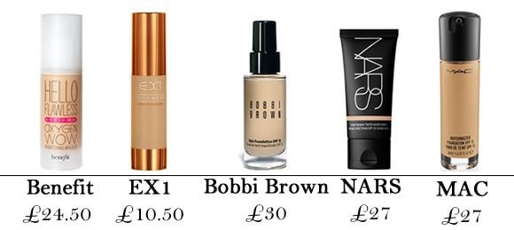 Foundations and Prices