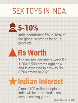 Sex Toys in India