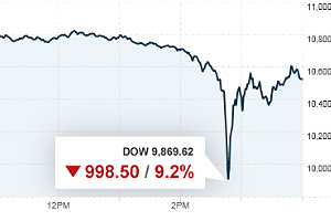 The result was the 'flash crash' that happened on May 6, 2010, when the Dow Jones Industrial Average drastically fell almost 1,000 points within 5 minutes.