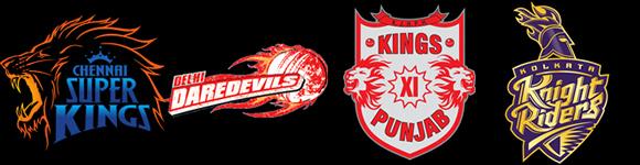 Indian Premier League Teams