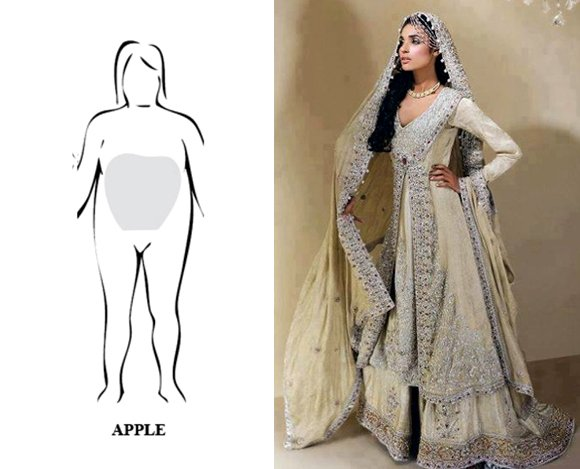 How to dress your Figure: Asian Bridal Wear
