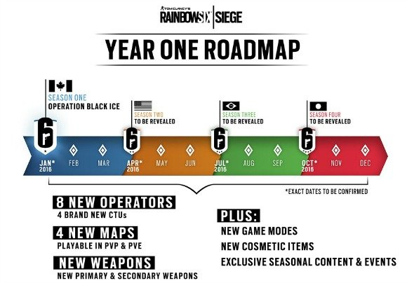 Rainbow Six Siege Year One Roadmap