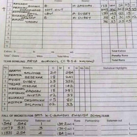 भारतीय स्कूली छात्र क्रिकेट विश्व रिकॉर्ड तोड़ता है - अतिरिक्त