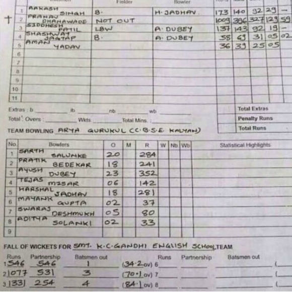 indian schoolboy breaks cricket world record - additional