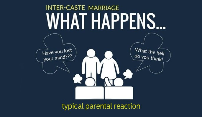 Intercaste Marriage Reaction from Parents
