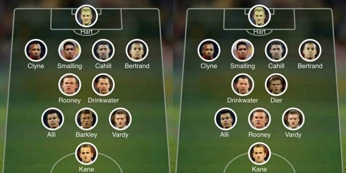 England 4-2-3-1 potentials