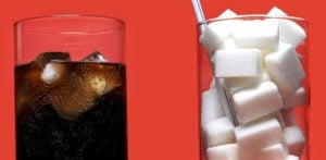 Sugar in Fizzy Drinks above Daily Adult Limit