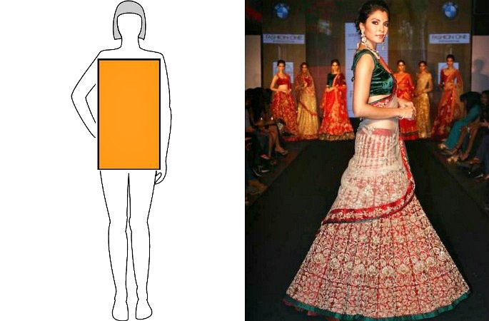 Choosing a Lehenga style for your body shape