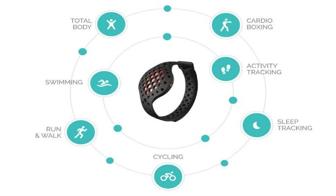 Top 5 Fitness Trackers to help Improve your Health