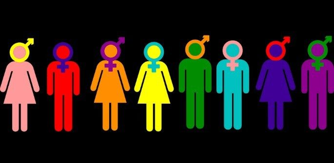 Sexuality & Gender ~ What is the Difference?