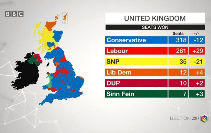 UK Election winning Asian MP's and the Labour swing