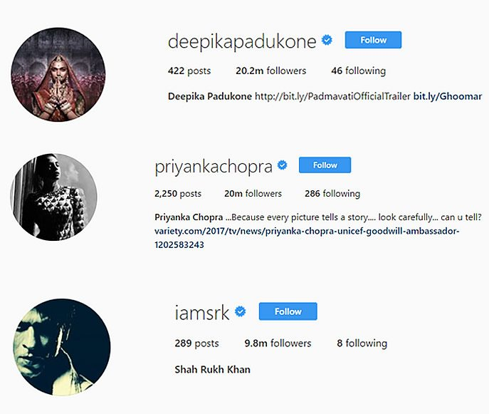 Number of followers for Deepika, Priyanka and SRK