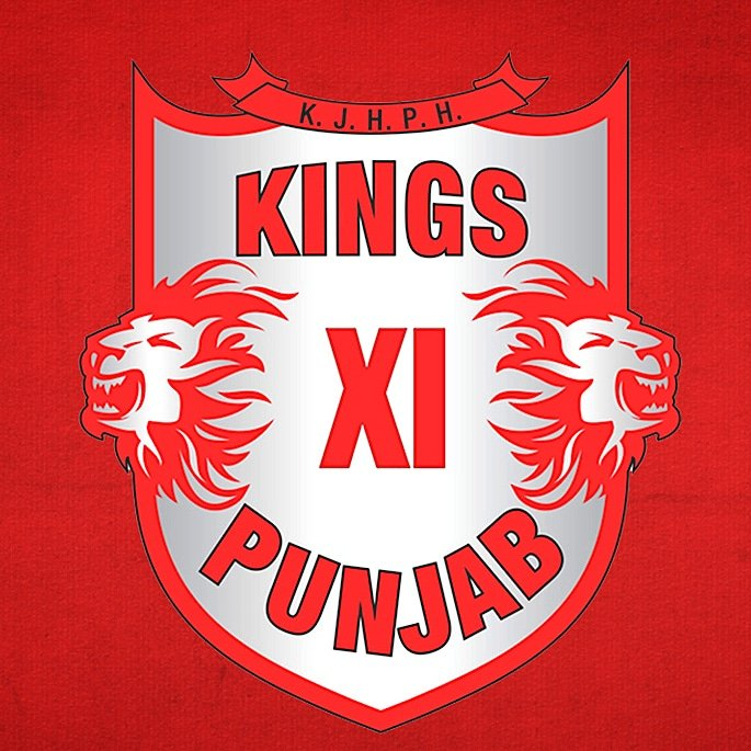 The 8 Cricket Teams and Squads of IPL 2019 - Kings XI Punjab