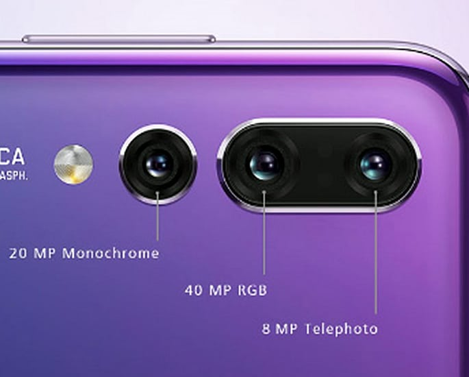 What to Expect from Mobile Phones in 2020 - cameras