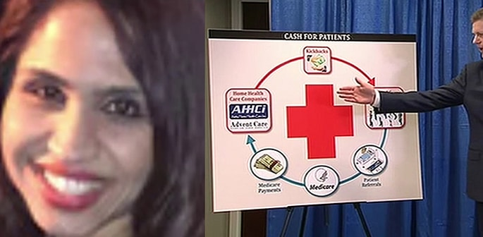 CEO Ridhima Singh & Doctors charged with $115m Medicare Fraud f