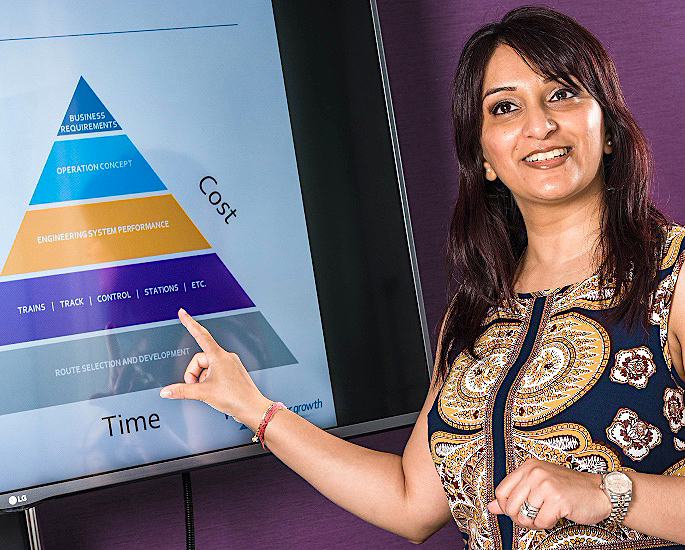 Nita Rabadia: An Inspirational Leader with HS2 - IA 2