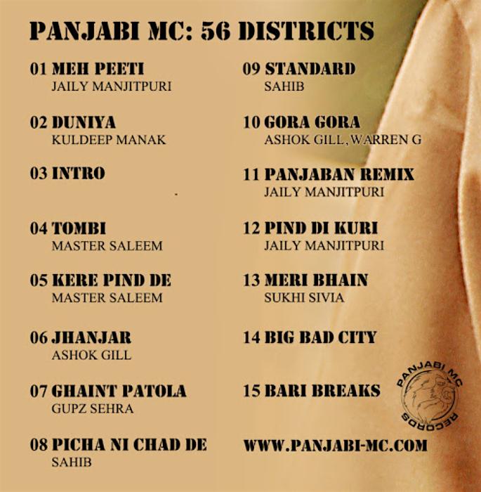 Panjabi MC releases upbeat 'Tombi' featuring Master Salem - back